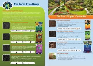 Earth Cycle Inside